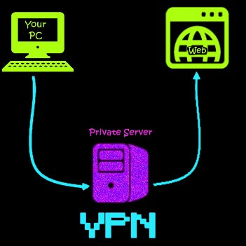 Virtual Private Network with Commander Candy